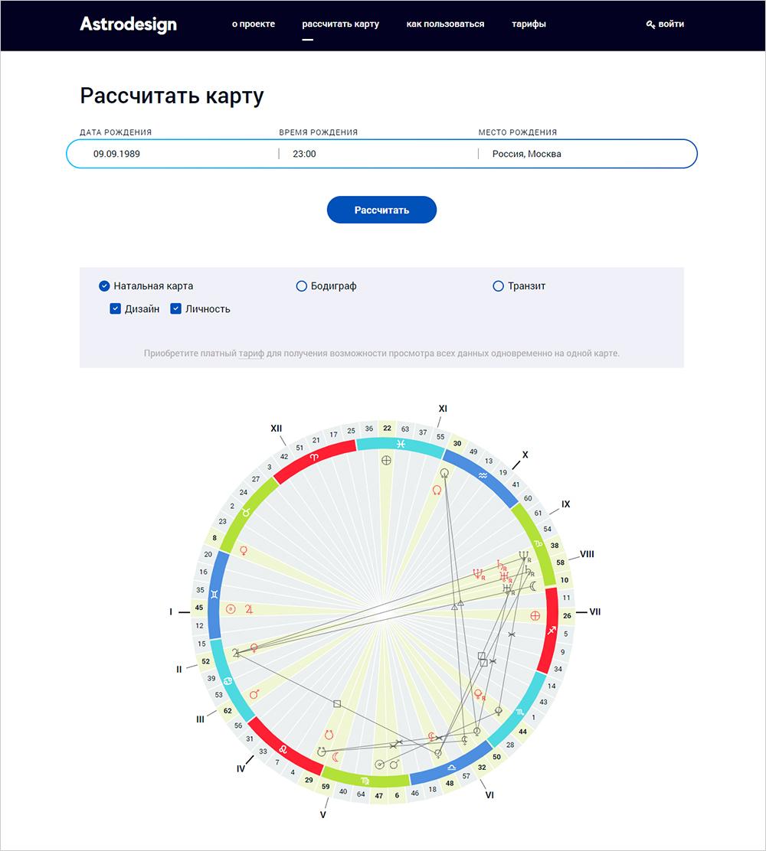 Расчет астродизайн-карты