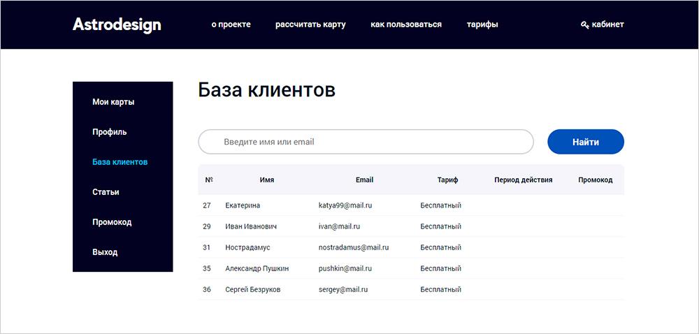 База клиентов онлайн-сервиса