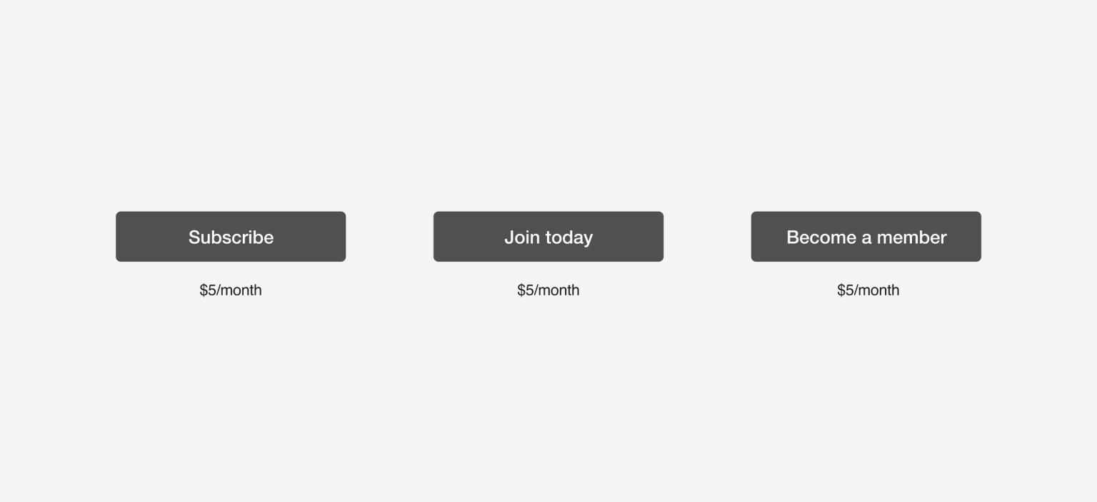 UX-копирайтинг: примеры текстов на кнопках